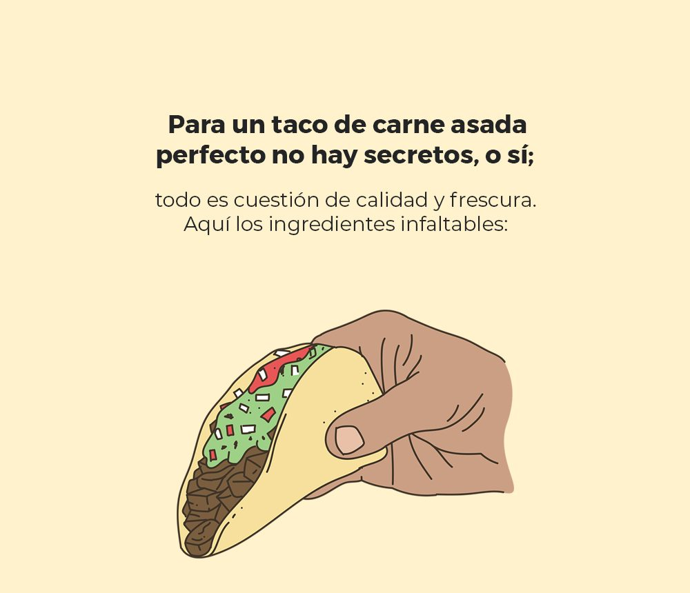 tacos de carne asada de Tijuana